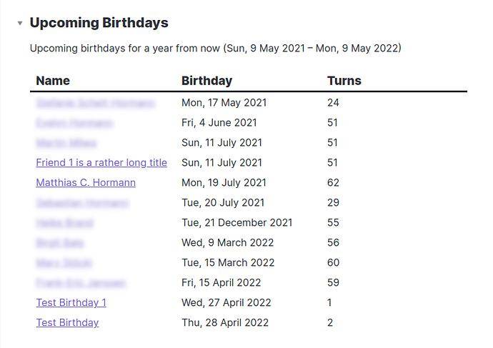 obsidian-dataview-upcoming-birthdays