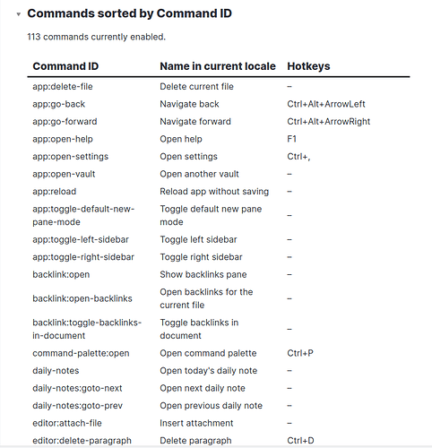 obsidian-dataview-command-list-by-id