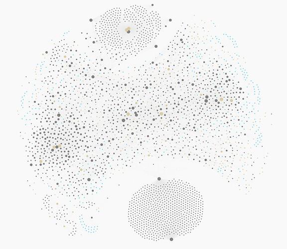 Oyvind graph