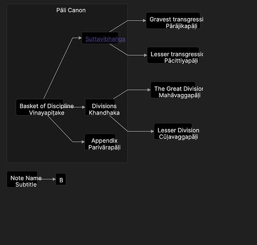 Screenshot 2020-12-08 at 15.34.44