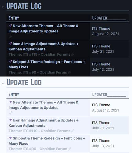 Setup-Journal - Update Log DV