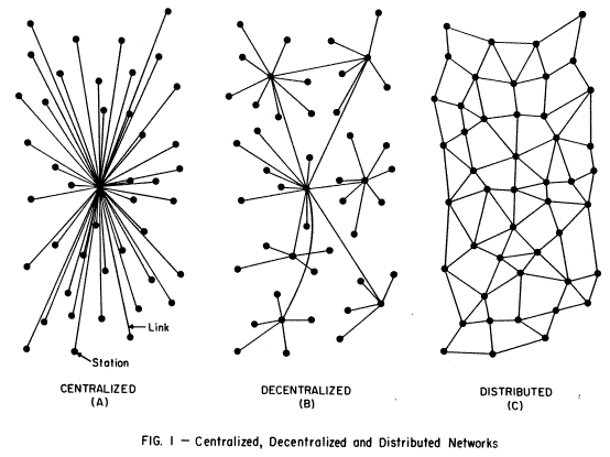 3 networks
