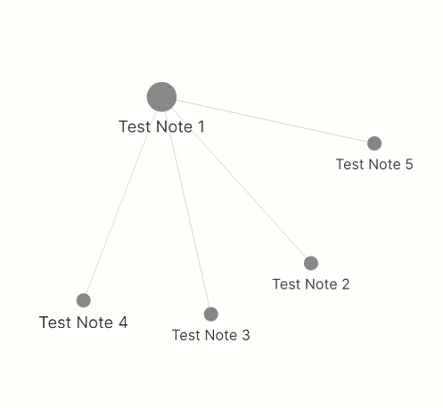 graph-without-neighbor-links