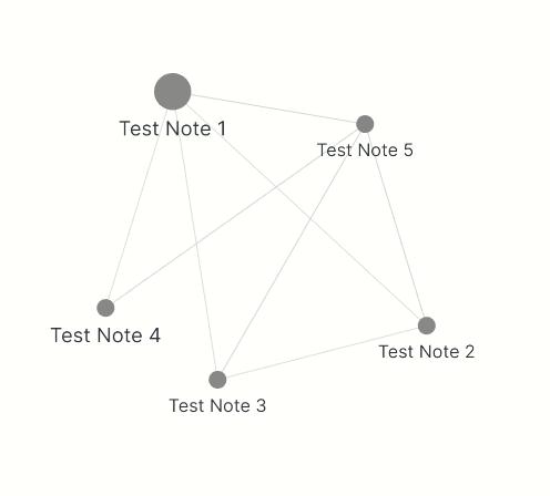 graph-with-neighbor-links